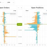 OANDAのオープンオーダーとオープンポジションを上手に利用しよう!